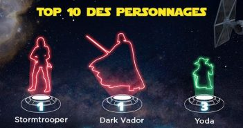Star Wars quel succès pour les produits dérivés ?
