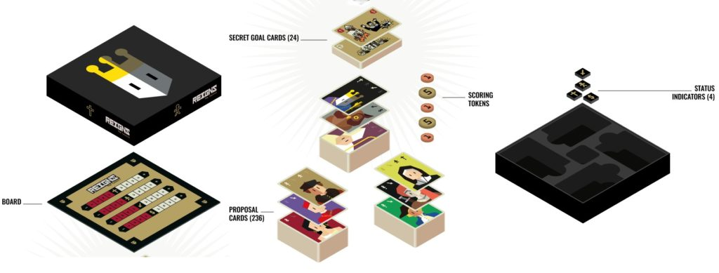 Reigns The Council, la version jeu de plateau en Kickstarter !